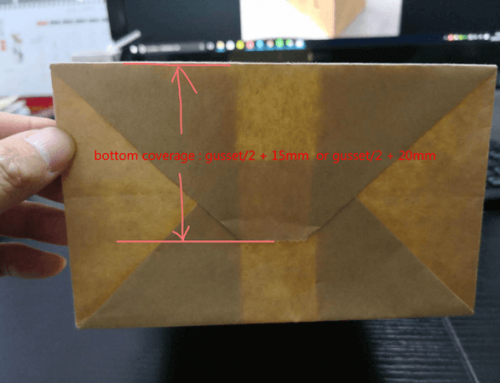 The Cost Of Kraft Paper Bag